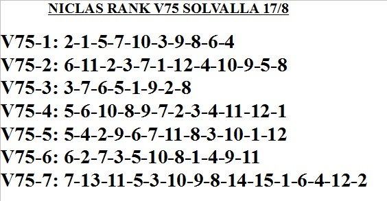Rank Solvalla 0817